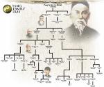 familia Yang